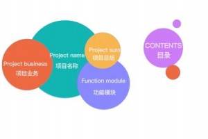 训练类APP开发_广州训练类APP定制开发公司-一团火科技
